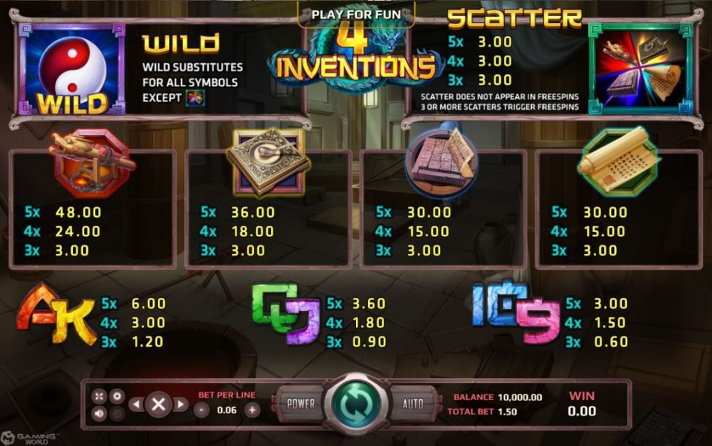 The Four Inventions slot1